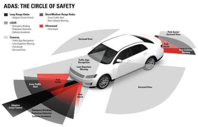 safelite-ADAS_Infographic_New-1024x660